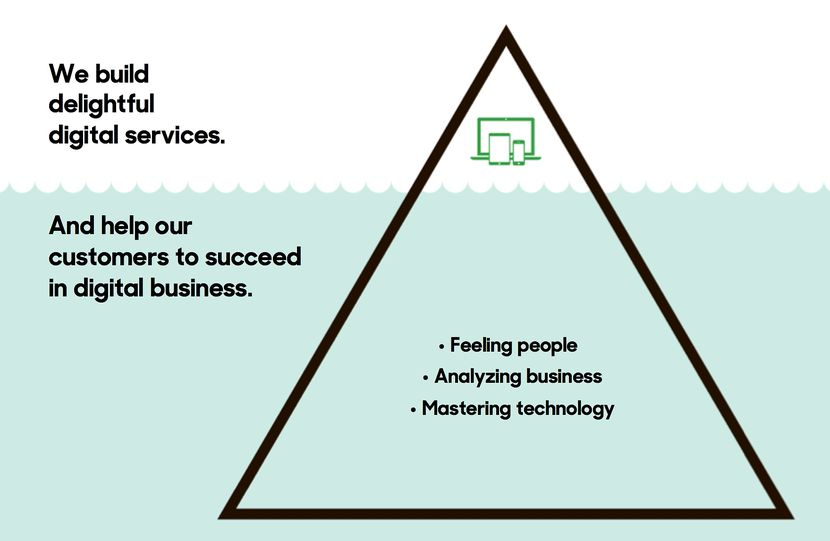 This is what Futurice offers.​