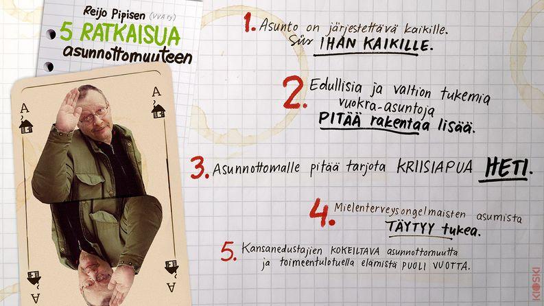 Ässät hihasta: itsekin asunnottomana eläneen Reijo Pipisen viisi ratkaisua asunnottomuuteen.