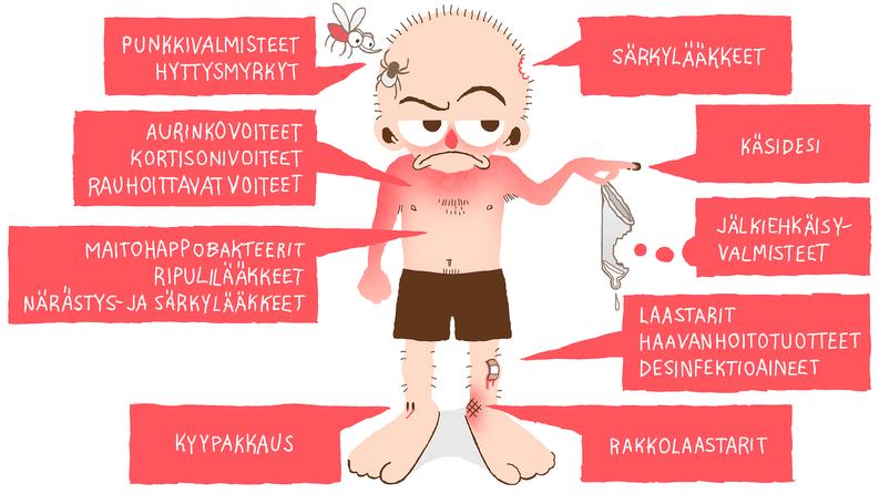 Kioski laati heppoisin tieteellisin perustein suomalaisen lomailijan prototyypin. Kuva: Jami Nurminen/Kioski