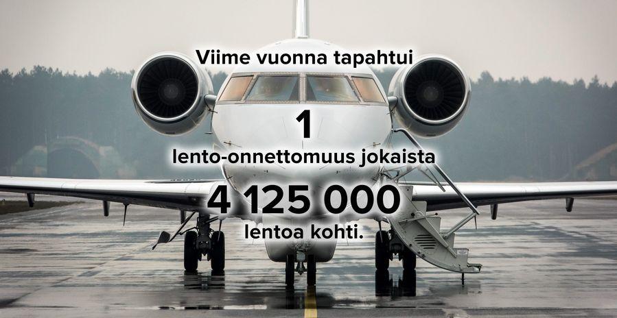 Viime vuonna 1 kuolenuhreja vaatinut onnettomuus sattui 4 125 000 lentoa kohti. Kuva: Tytus Zmijewski/EPA