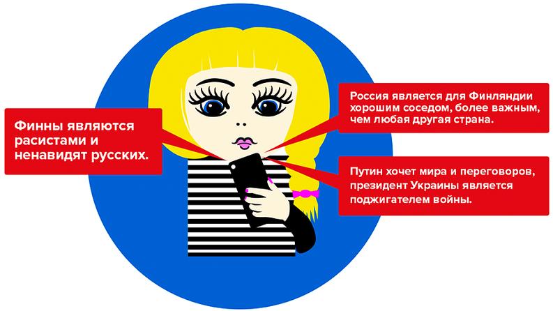 Примеры анонимных постов, постоянно распространяемых в форумах социальных сетей, посещаемых финнами. Источник: Интернет.
