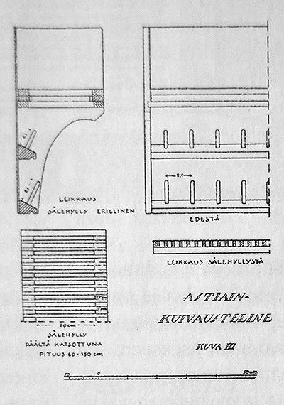 Astiankuivauskaapin alkumuoto esiteltiin Kotiliedessä 1927.