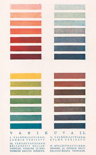 Värikartta on Gustaf Strengellin kirjasta Koti taideluomana vuodelta 1923.
