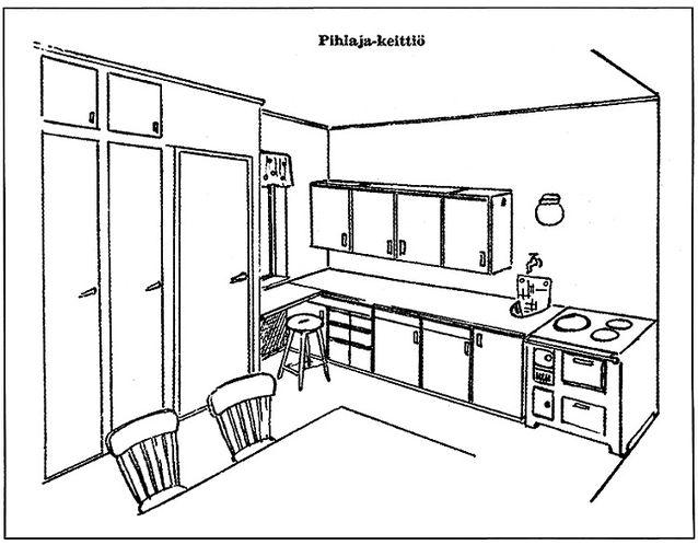 Työtehomessuilla 1948 esiteltiin ihannekeittiö, jossa oli kuivauskaappi, tiskialtaat, kuuma ja kylmä juokseva vesi, sähköhella, pyörivä kulmakaappi kattiloille, pyyhekaappi sekä korkea keittiöjakkara. Kiinteät keittiökaapistot yleistyivät vauhdilla 40-luvulta lähtien.