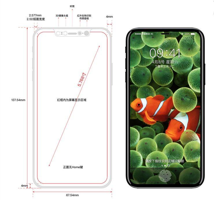 Vanhoissa havainnekuvissa iPhone X:n odotettiin sisältävän näytön alla sijaitsevan sormenjälkilukijan.