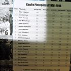 Lukkoakin valmentanut Jukka Rautakorpi kuuluu KeuPan historian tehopelaajiin. Rautakorven veli Karin pelinumero 13 on ainoana paita nostettu Keuruun jäähallin kattoon. Kuva: Eetu Setänen