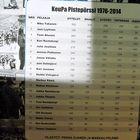Lukkoakin valmentanut Jukka Rautakorpi kuuluu KeuPan historian tehopelaajiin. Rautakorven veljen Karin pelinumero 13 on ainoana paitana nostettu Keuruun jäähallin kattoon. Kuva: Eetu Setänen