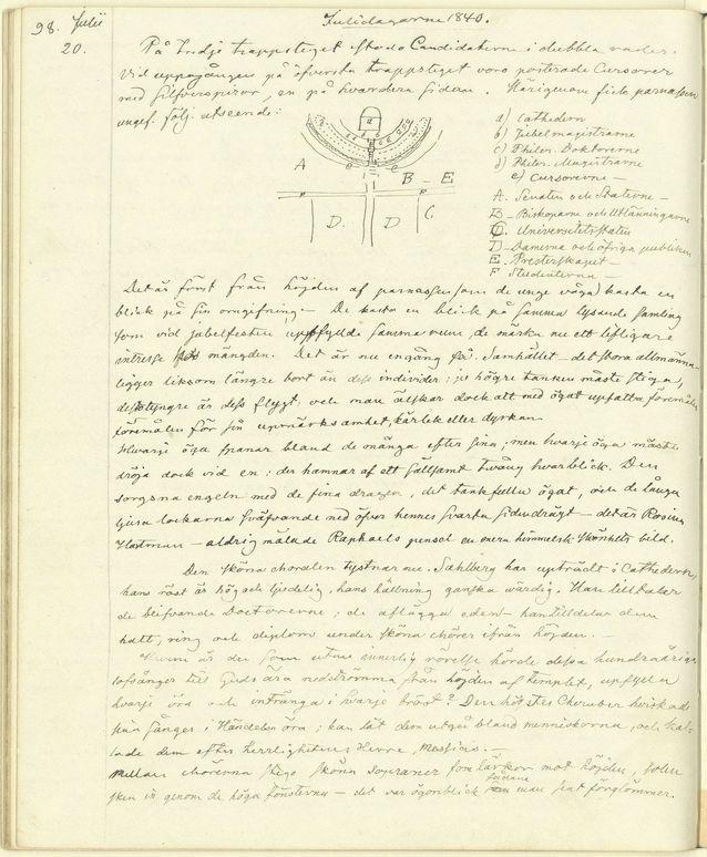 Sivu Zacharias Topeliuksen päiväkirjasta heinäkuulta 1840. Piirustus esittää promootiojärjestelyitä Suurkirkossa. Kuvalähde: Svenska litteratursällskapet i Finland.