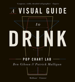 Cover of A Visual Guide to Drink