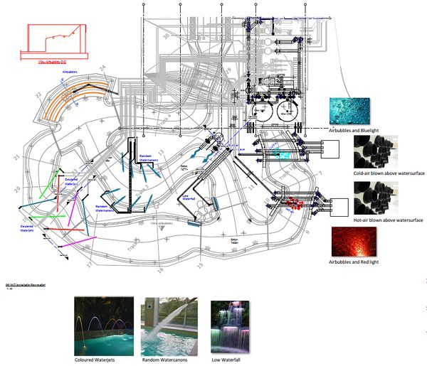 Bouwtekening wildwaterbaan Park Zandvoort