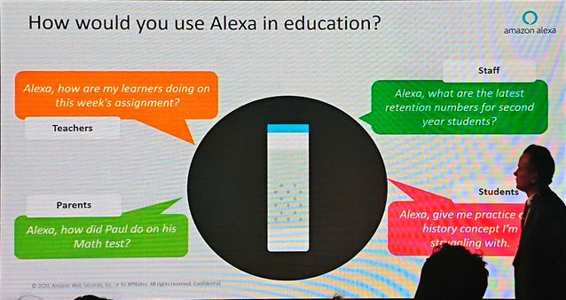Some examples of questions that might be put by different paties to Alexa regarding studies at a university.
