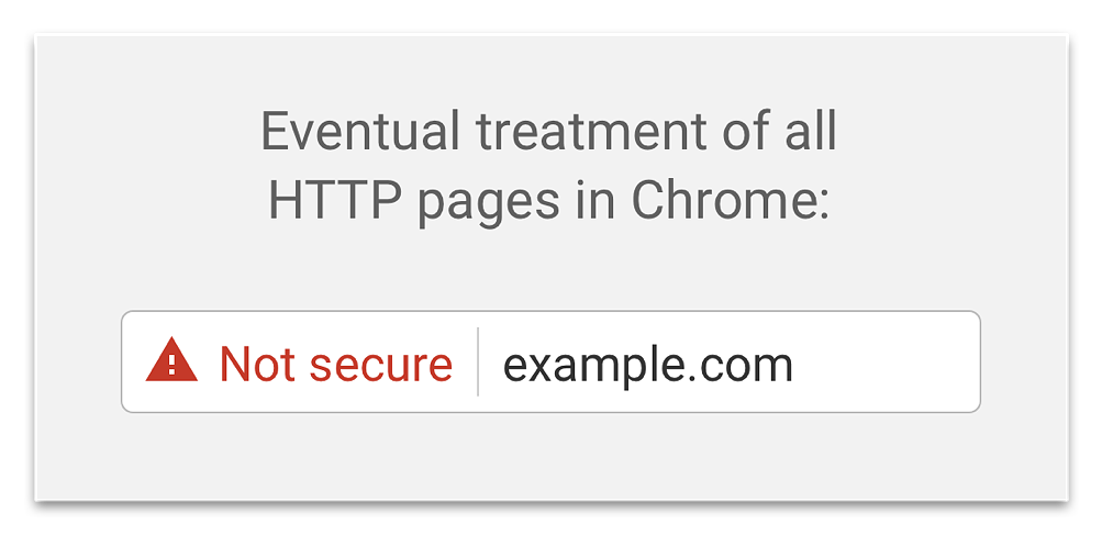 Sonera SSL HTTPS_ Google Chrome_2