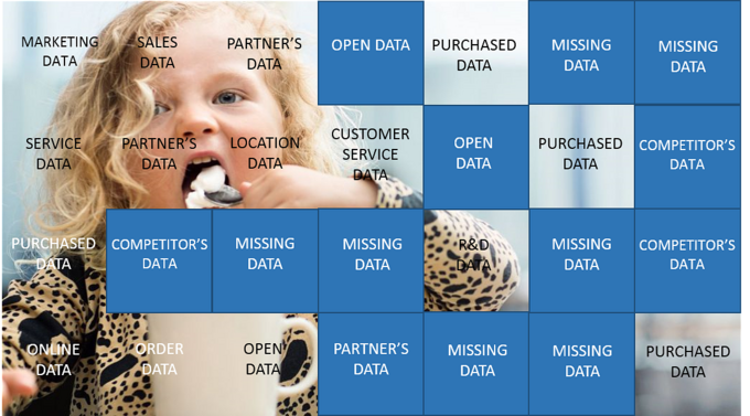 A picture covered with different kinds of missing data locks, now also the face of the child showing from behind.