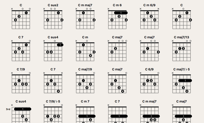 Music Theory And Arrangement