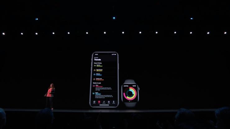 Uudet liikuntatrendit Apple Watchilla.