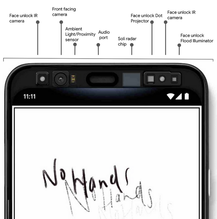 Soli-tutkapiiri sijaitsee 3D-kasvojentunnistukseen tarvittavien komponenttien ohella Pixel 4 -puhelinten näytön yläreunuksessa.