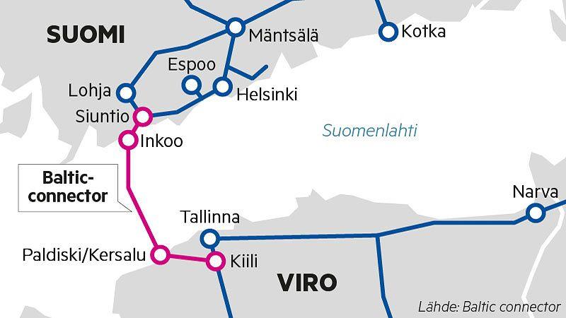 Balticconnector on Suomen ja Viron yhdistävä kaasuputki, jonka kustannukset ovat kaikkiaan 250 miljoonaa euroa. EU-komissio on tukenut hanketta 187,5 miljoonalla.