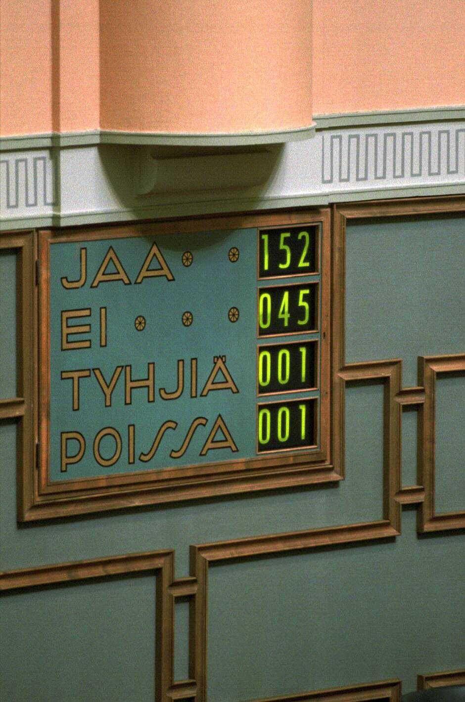 Äänestystulos eduskunnassa marraskuussa 1994. Poissa oli sairauden vuoksi porilainen Maunu Kohijoki (kok.). Tyhjää äänesti maratonpuheistaan tunnetuksi tullut pirkkalalainen Vesa Laukkanen (Vaihtoehto Suomelle).