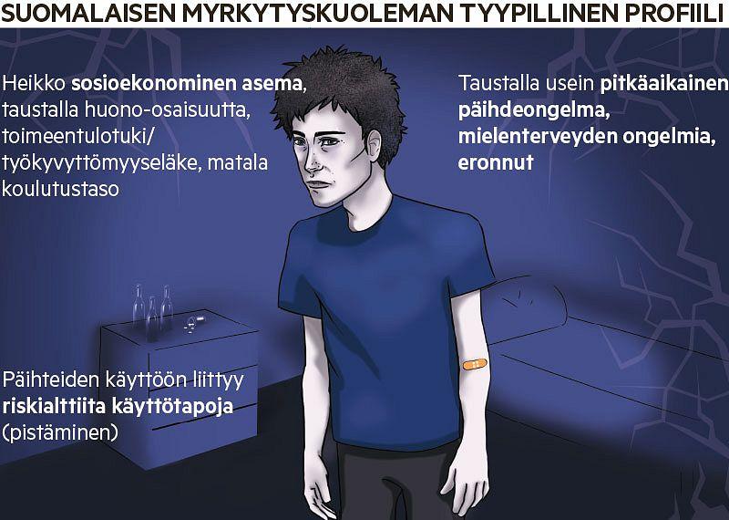 Suomen huumeongelmaa kuvaa se, että täällä sekakäyttö on yleistä ja meillä huumeisiin kuollaan nuorena.