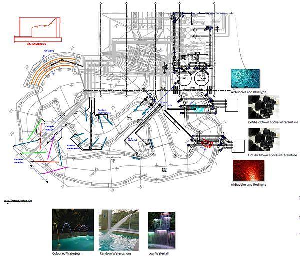 Zeichnung Wildwasserbahn Park Zandvoort