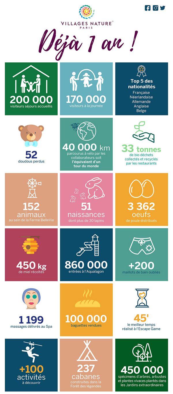 infographie-premier-anniversaire-VNP