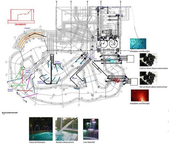 DESIGN FINAL de la Rivière Sauvage du Park Zandvoort