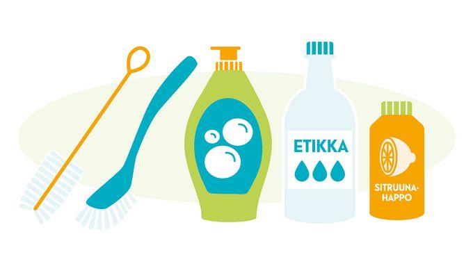 Astianpesukoneen pesu etikalla, sitruunahapolla, ekologisesti.