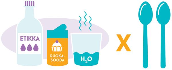 Ekologiset uuninpuhdistusaineet | SATO VuokraKoti