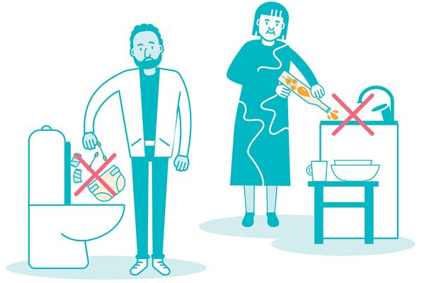 Piirroskuvassa Khaled ja Marjatta heittävät jätteitä ja rasvaa viemäriin, ja se ei ole ok.